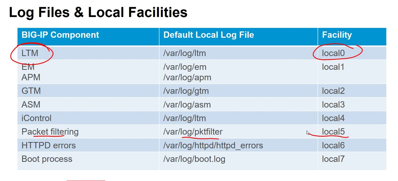 F5 SNMP facilities.JPG