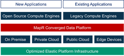 Hybrid data platform pic.png