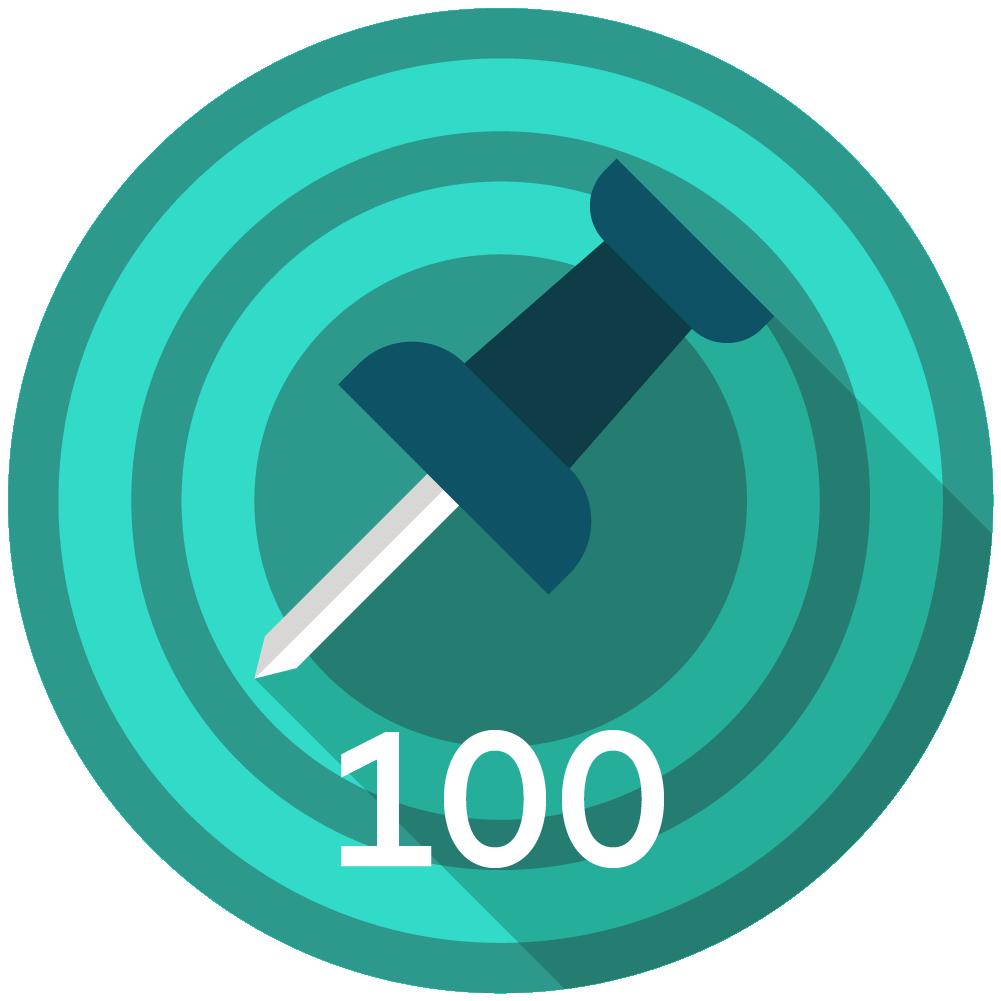 100 Posts Made