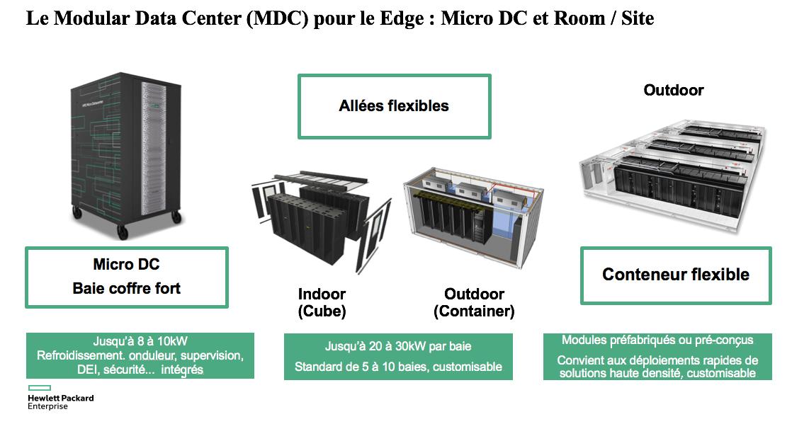 Edge DataCenter2.png