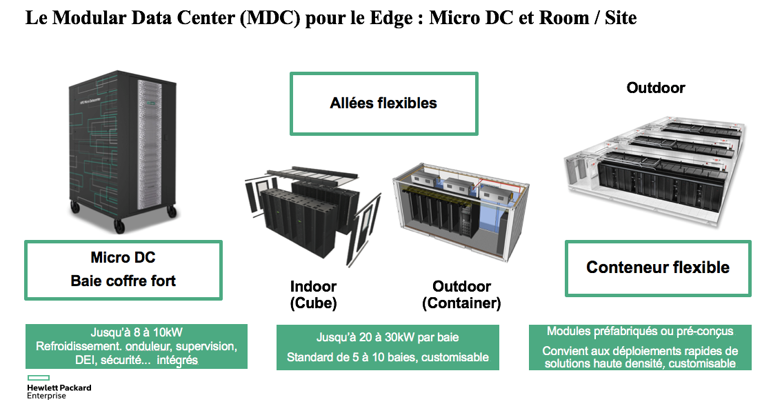 Edge DataCenter2.png
