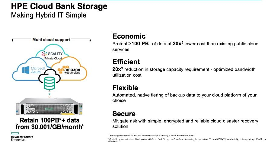 HPE Cloud Bank Storage Hybrid IT.jpg
