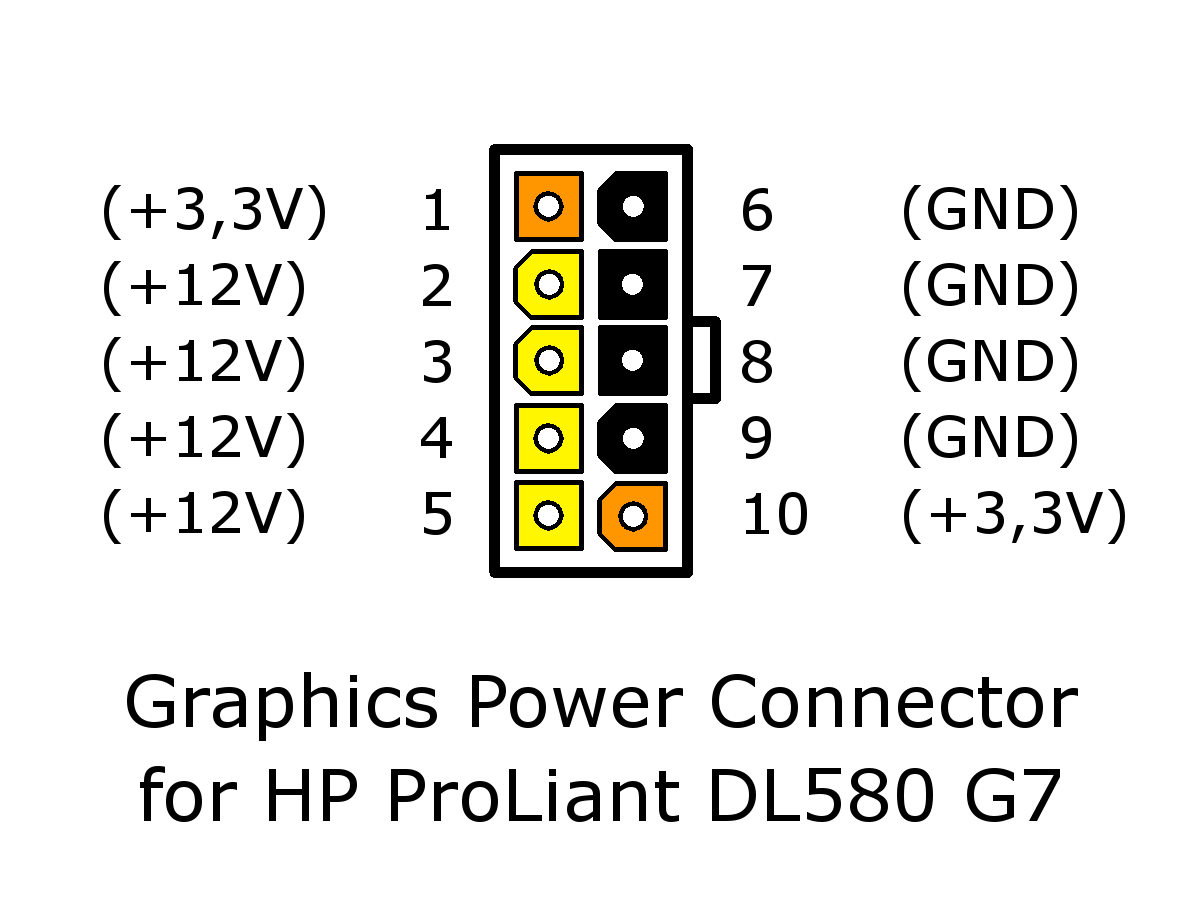 Solved Pinout For Dl580 10pin Pcie Power Cable Hewlett