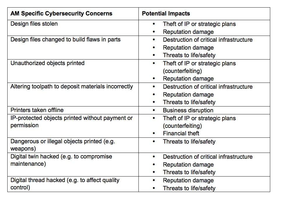 HPE Storage cybersecurity tape.jpg
