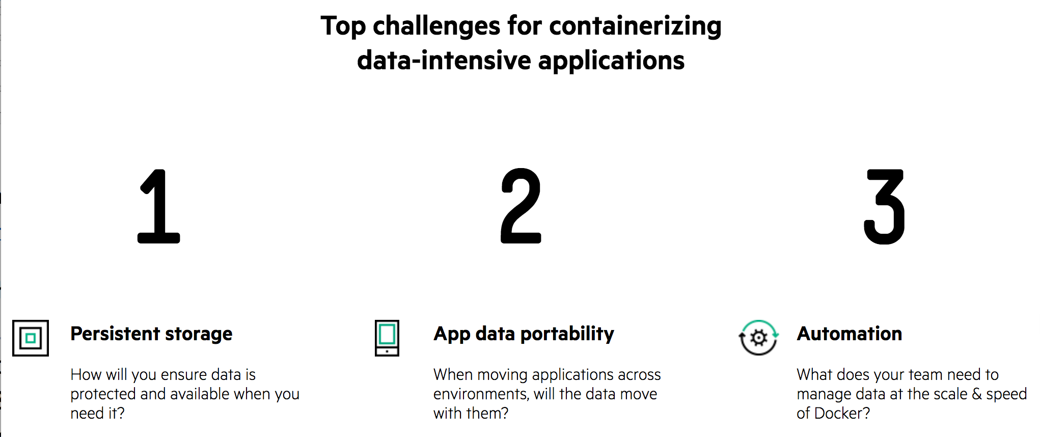 containerize challenges_infographic.png