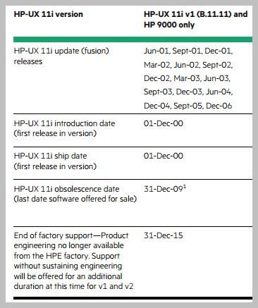 HP-UX version 11.11