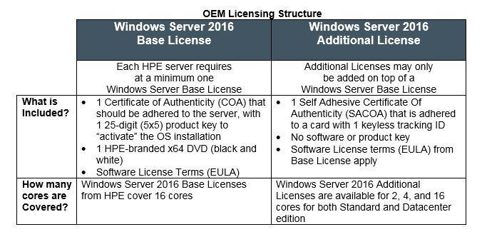OEM Licensing structure 2.JPG