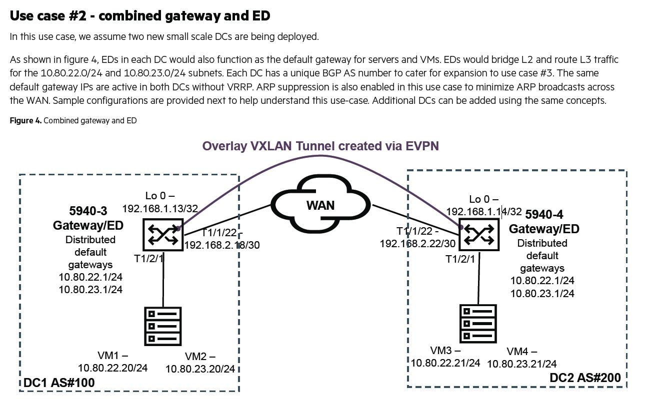 EVPN: BGP - Advertise IPs of local hosts (/32) to     - Hewlett