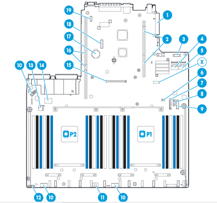 2018-05-28 13_55_14-HP ProLiant DL380 Gen9 Server User Guide - Foxit Reader.png