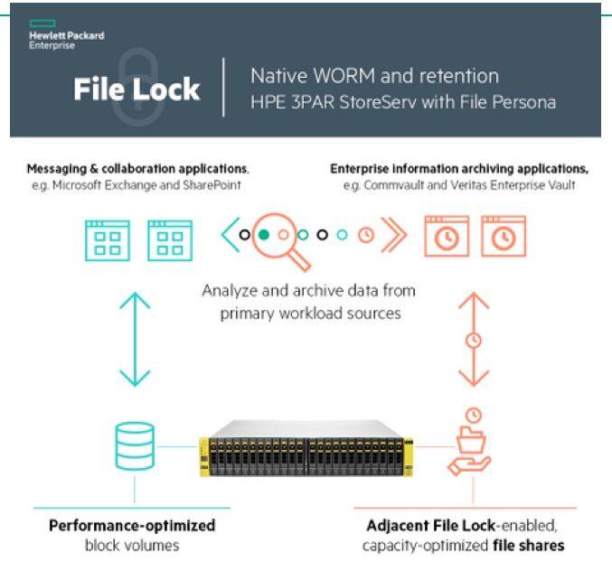 HPE File Lock 3.jpg