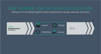 Integrated solutions.JPG