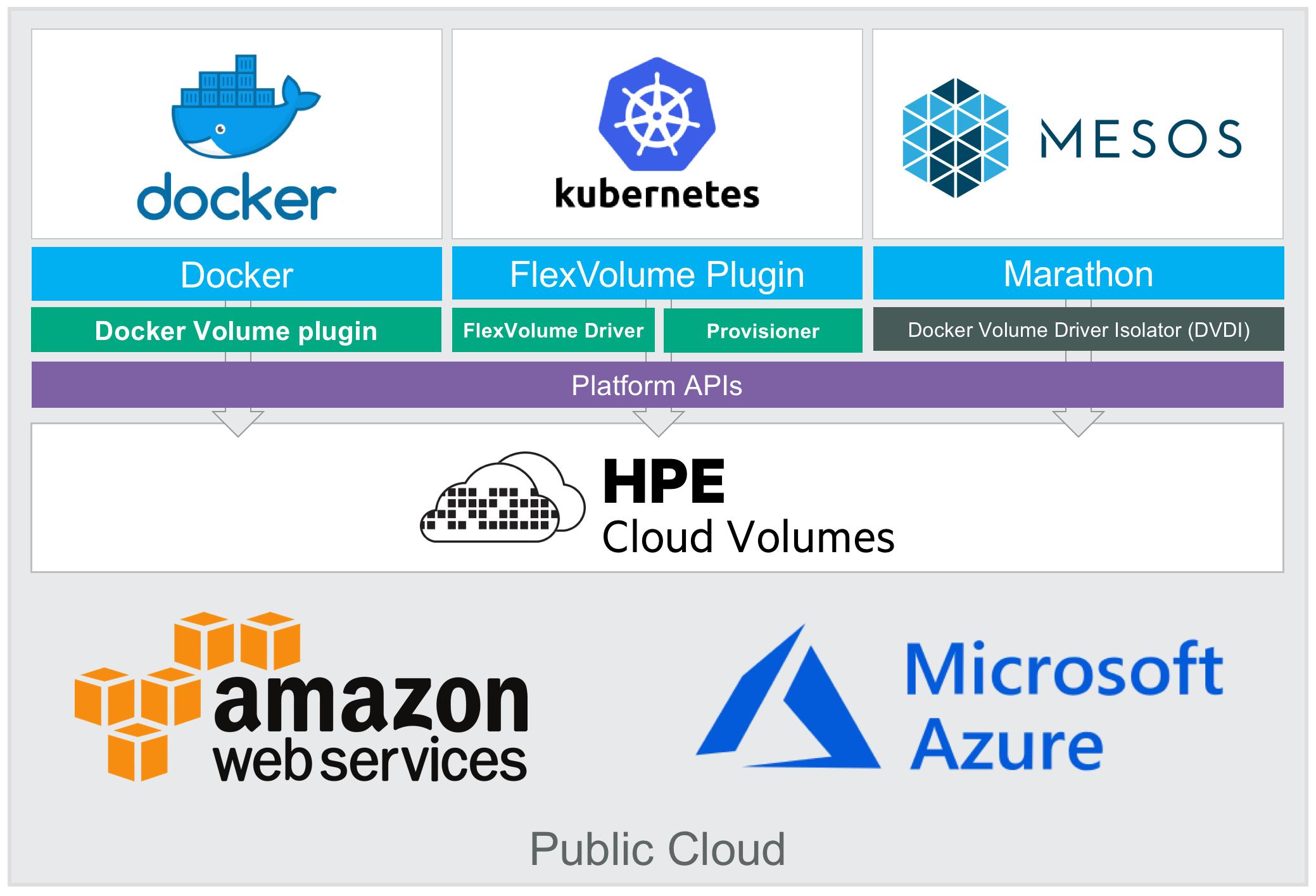 hpecv-stackdiagram-logos.png