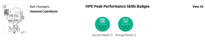 peak-performance-badges-profile.JPG