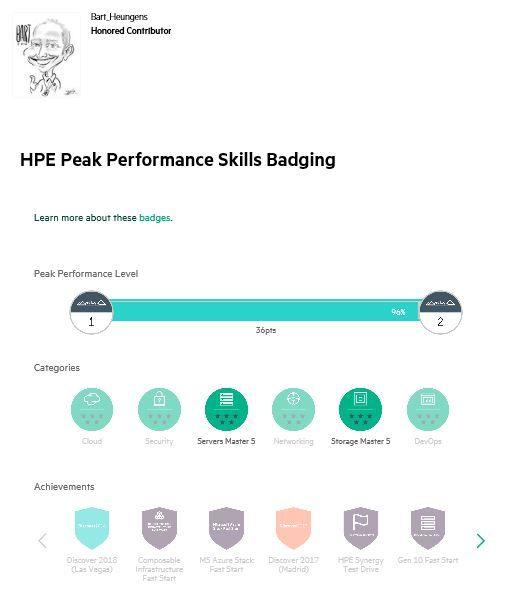 peak-performance-badges-profile2.JPG