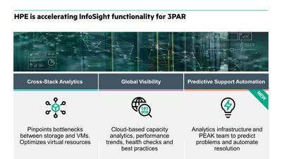 InfoSight on 3PAR summary.png