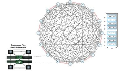 Figure 2 Superdome.jpg