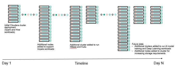 Big Data Cluster.jpg