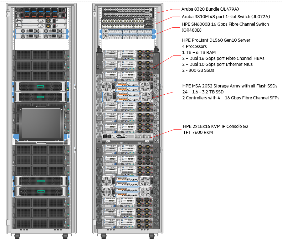 RA_rack_configuration.png