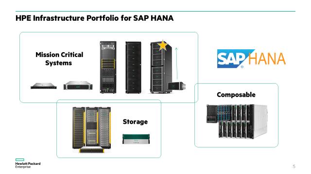 TOP 10 Reasons for choosing HPE for SAP HANA