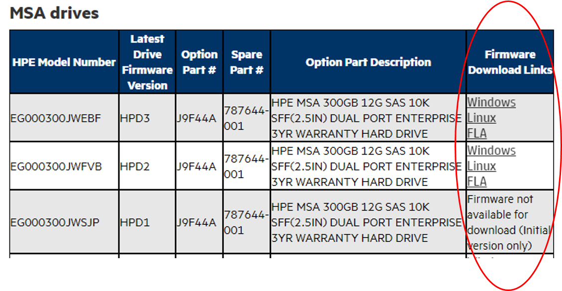 MSA Drive Firmware Matrix - Now updated with dire