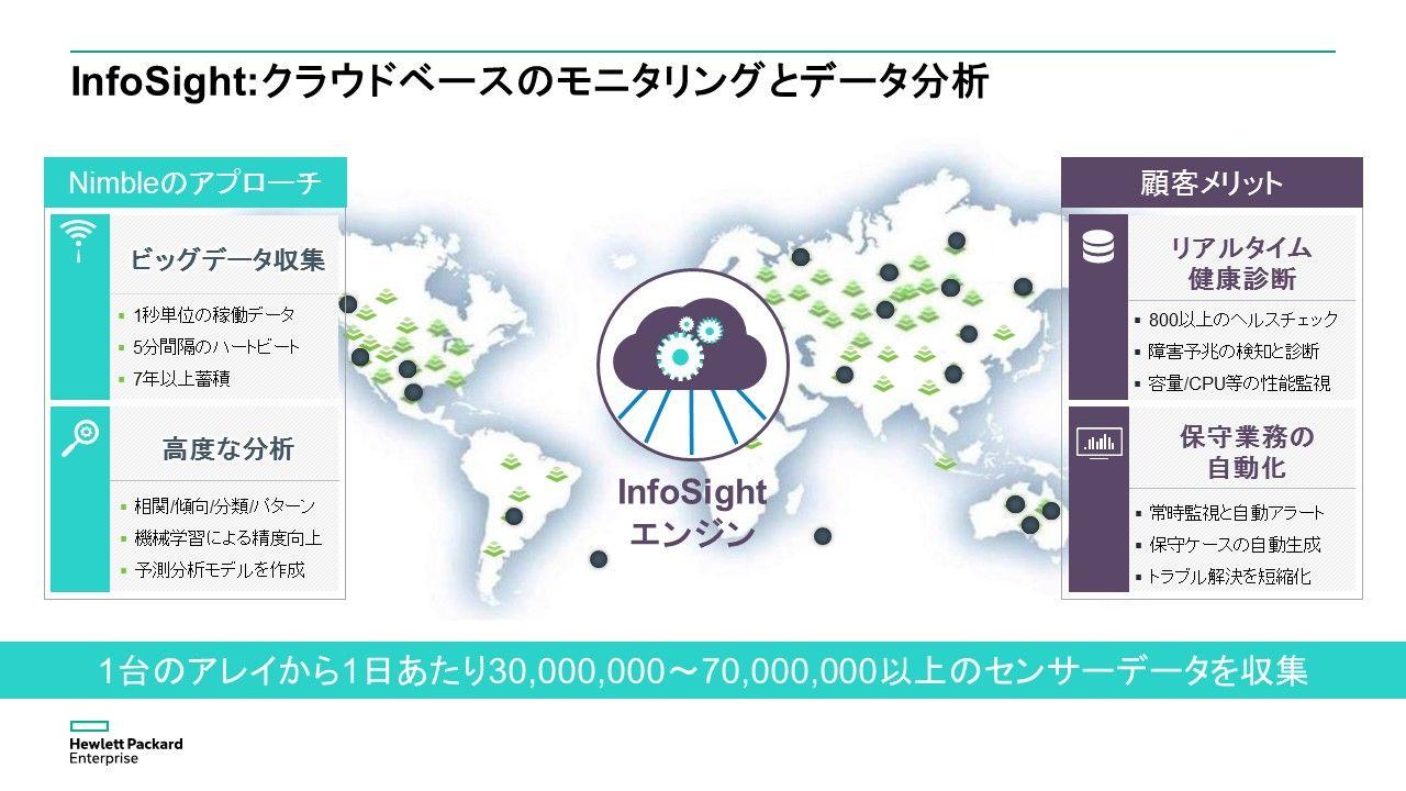InfoSight.JPG