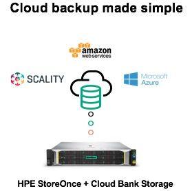 Cloud bckup made simple 1.jpg