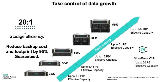 Take control of data growth 2.jpg
