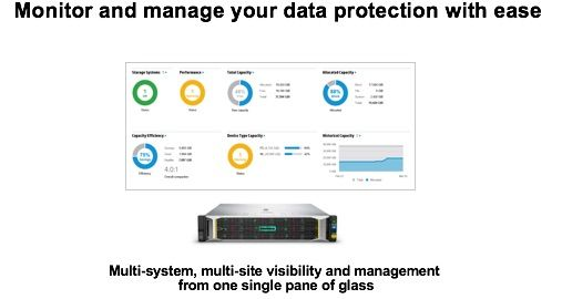Monitor manage data protection with ease 3.jpg