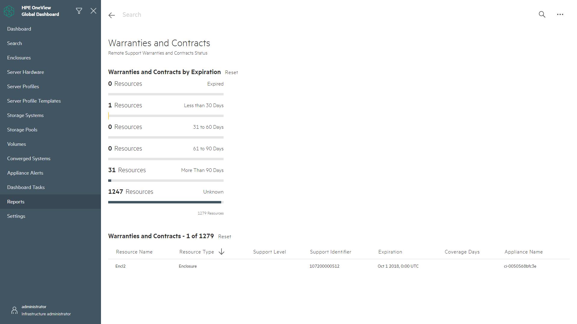 solved hpe oneview 4 1 custom reports hewlett packard enterprise rh community hpe com