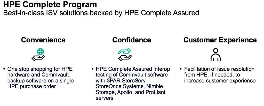 HPE Commvault 1.jpg