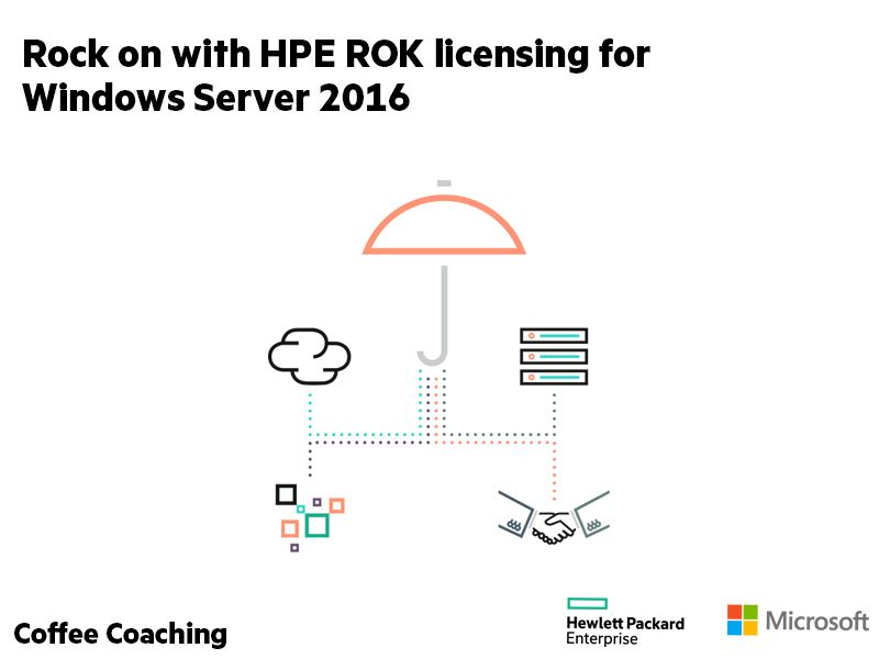 HPE Reseller Option Kit Licensing for Windows Server 2016.jpg