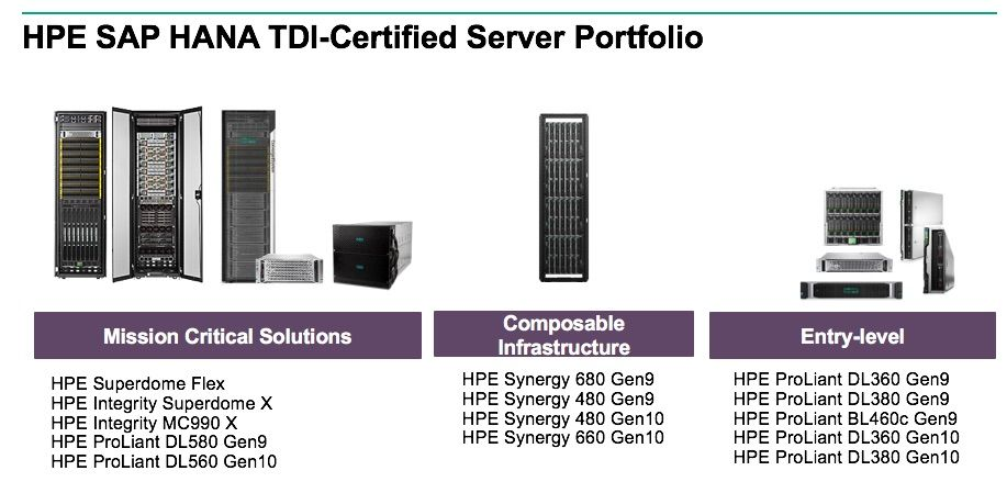 HPE 3PAR_SAP HANA server portfolio 2.jpg