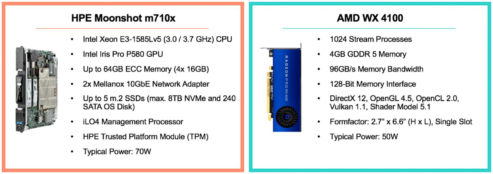 EWS Intel AMD.png