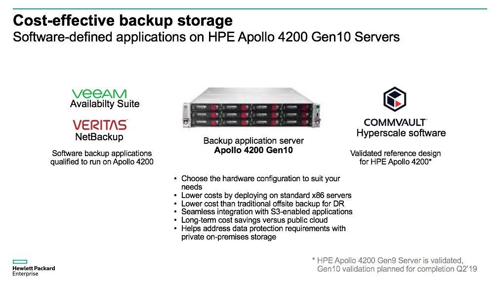 Apollo 4200_cost-effective backup storage.jpg