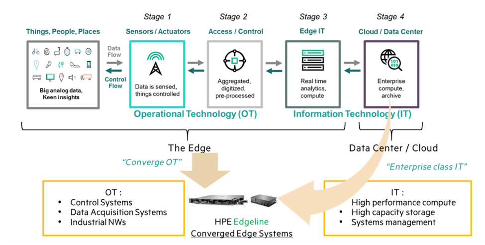 The edge diagram.png