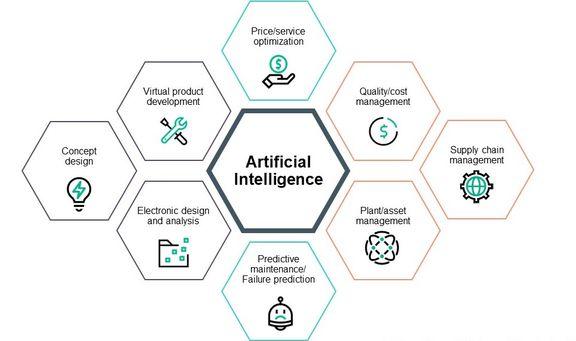HPE NVIDIA AI Primer - Manufacturing - 1.jpg