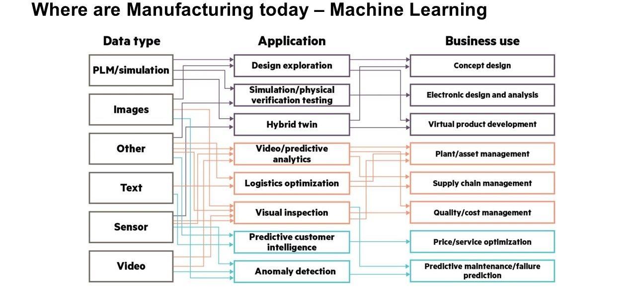 HPE NVIDIA AI Primer - Manufacturing - 2.jpg