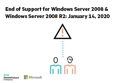 Windows Server 2008 End of Support.jpg