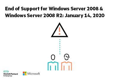 Windows Server 2008 End of Support.jpg