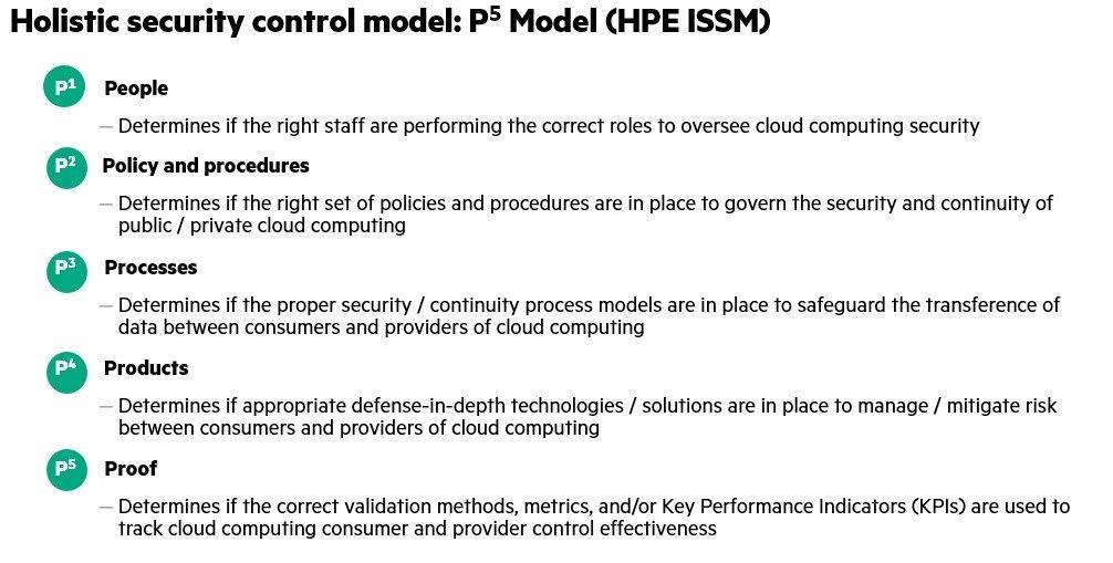Hybrid Cloud Security blog 1.jpg