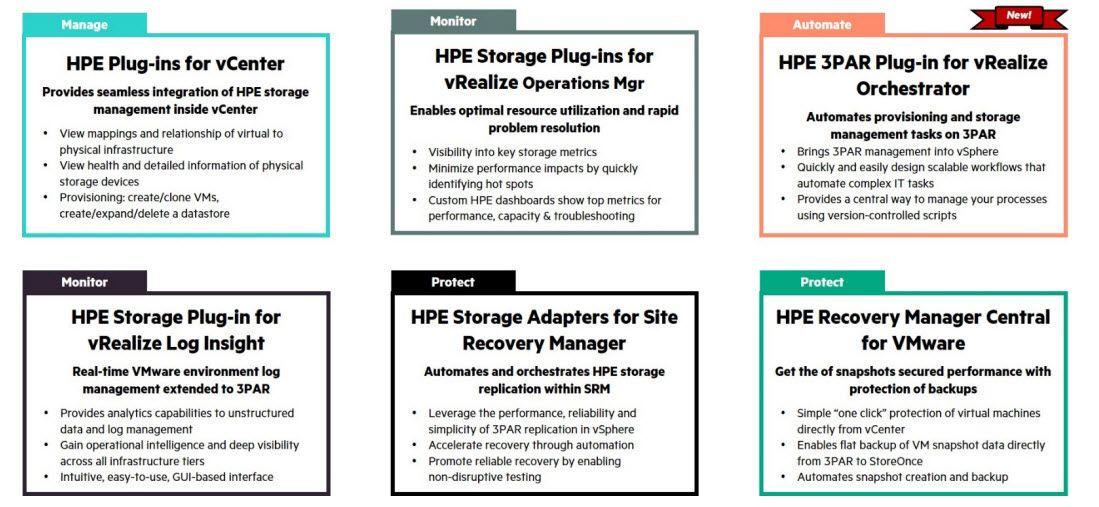 HPE Storage plugins for vRealize