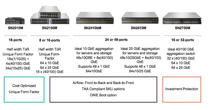 HPE StoreFabric M-series Switches.jpg
