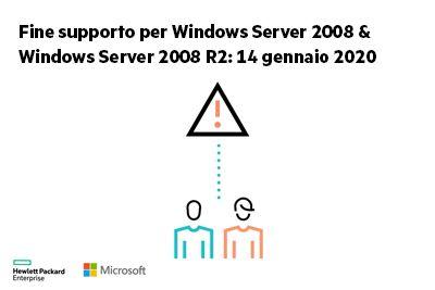 2019-01-14 Windows Server 2008 End of Support.jpg
