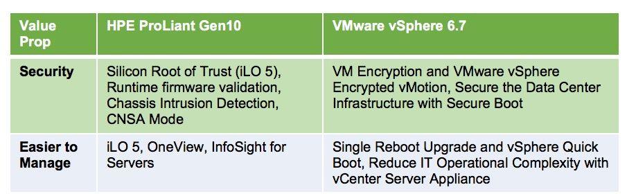 HPE ProLiant Gen10_VMware vSphere.jpg