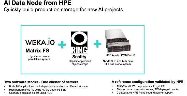 AI Data Node from HPE.jpg
