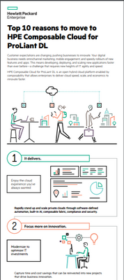 HPE Composable Cloud infographic.PNG