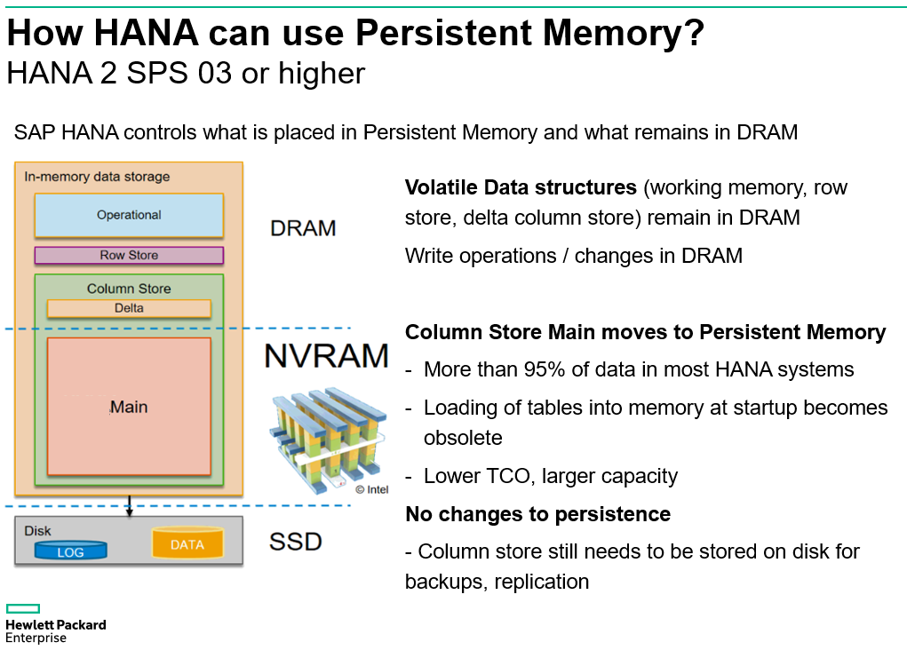 persistent memory graphic2.png