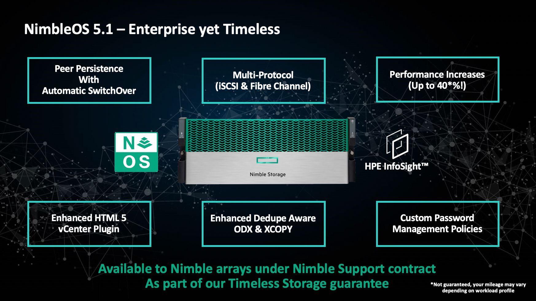 NimbleOS 5.1 Big Ticket Features