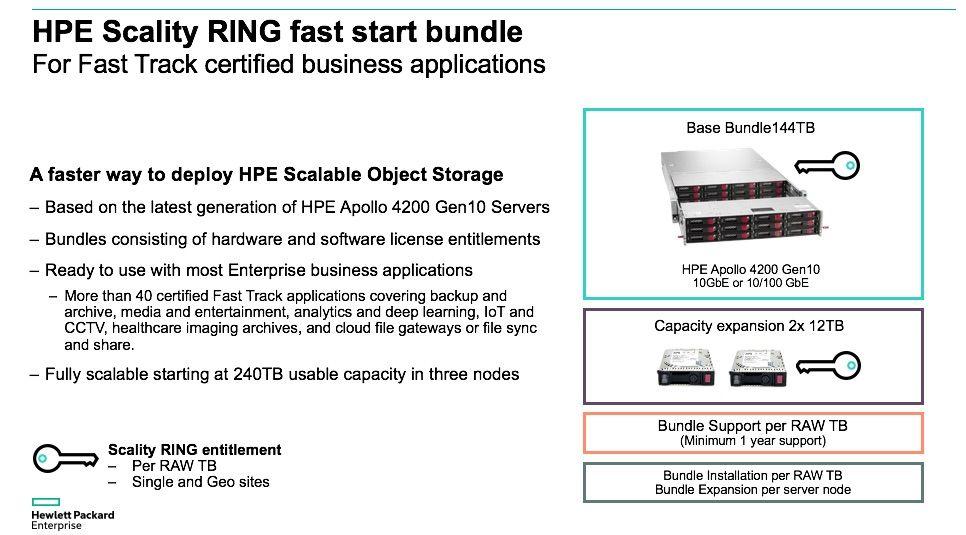 HPE Scality RING fast start bundle.jpg