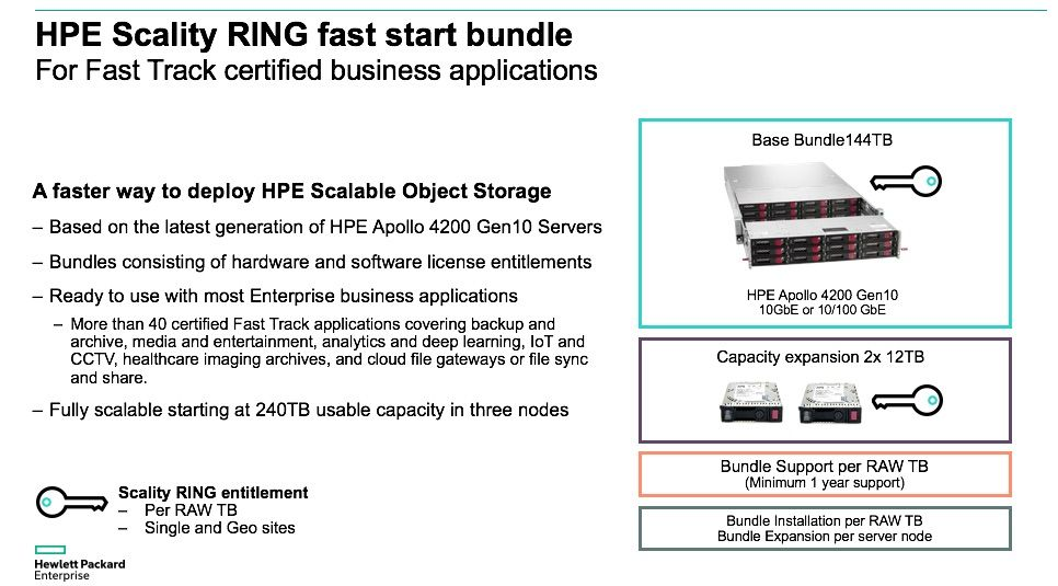 HPE Scality RING fast start bundle.jpg